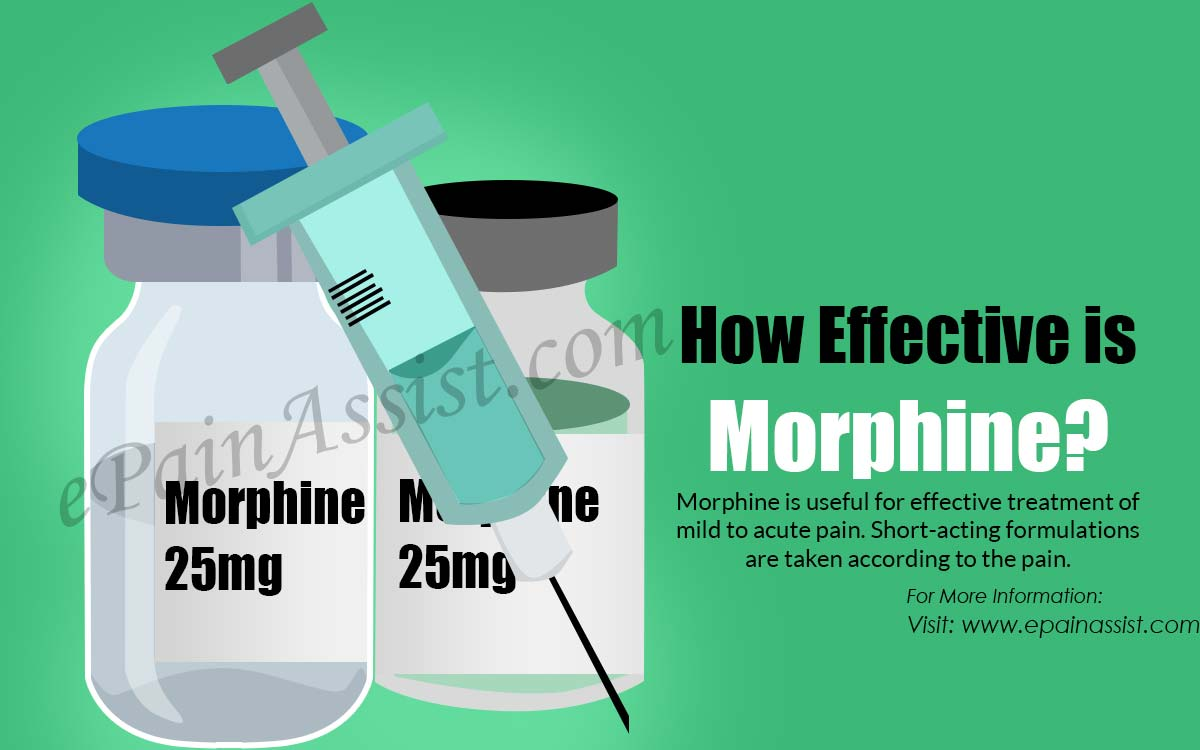 How Effective is Morphine?