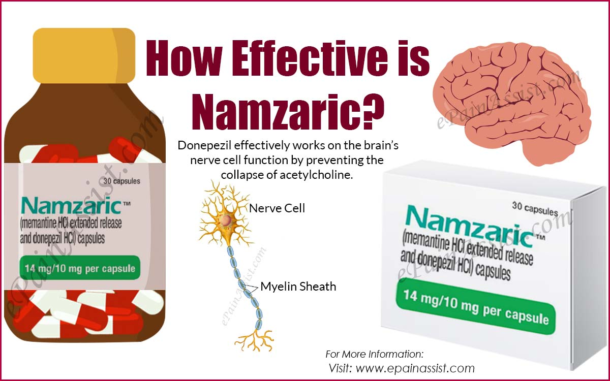 Effectiveness of Namzaric: It's Dosage & Side Effects