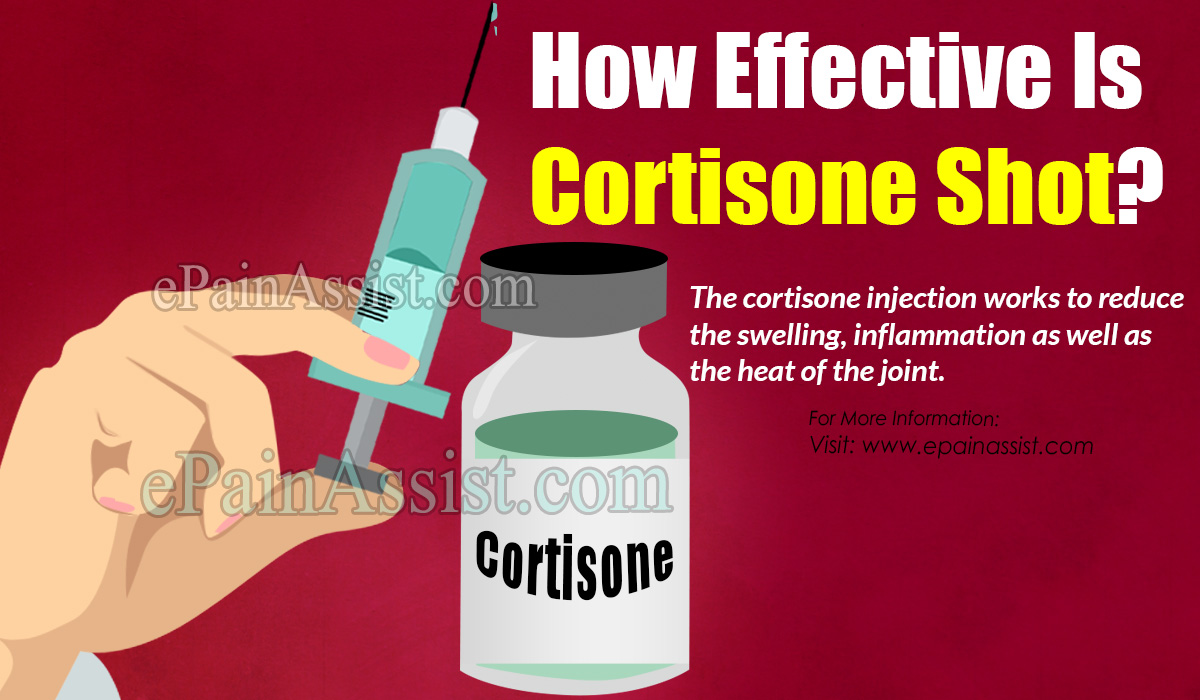 How Effective Is Cortisone Shot?