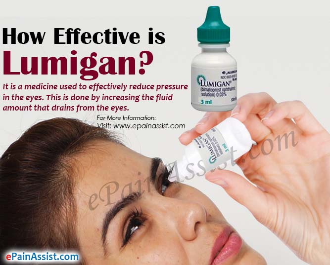 How Effective Is Lumigan Know Its Dosage Side Effects