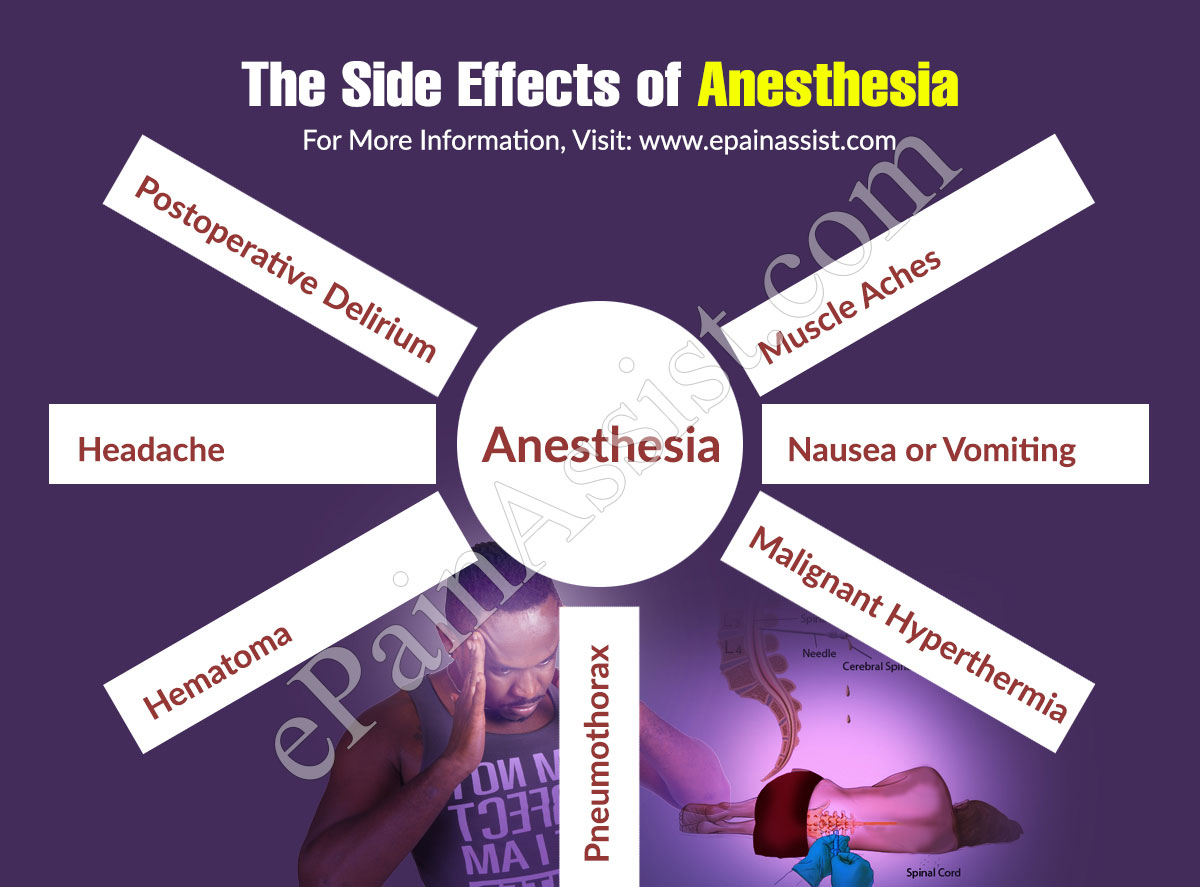 The Side Effects of Anesthesia