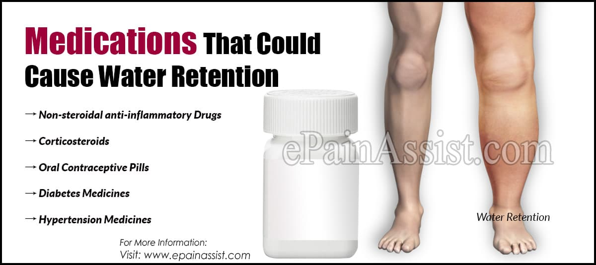 Medications That Could Cause Water Retention