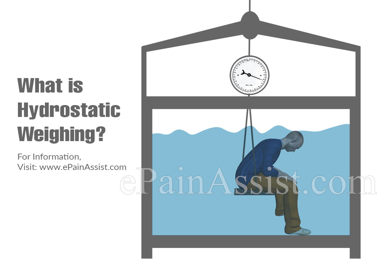 What is Hydrostatic Weighing?