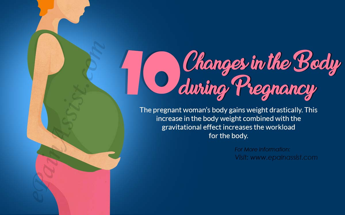 10 Changes in the Body during Pregnancy