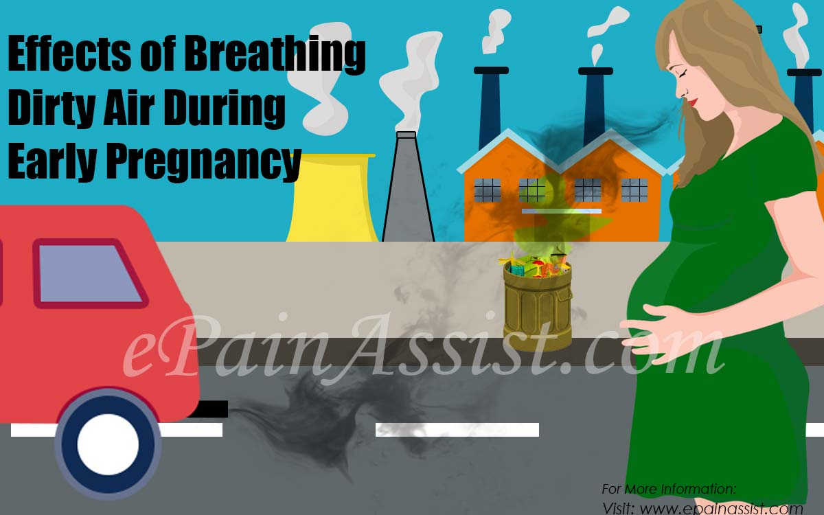 Effects of Breathing Dirty Air During Early Pregnancy