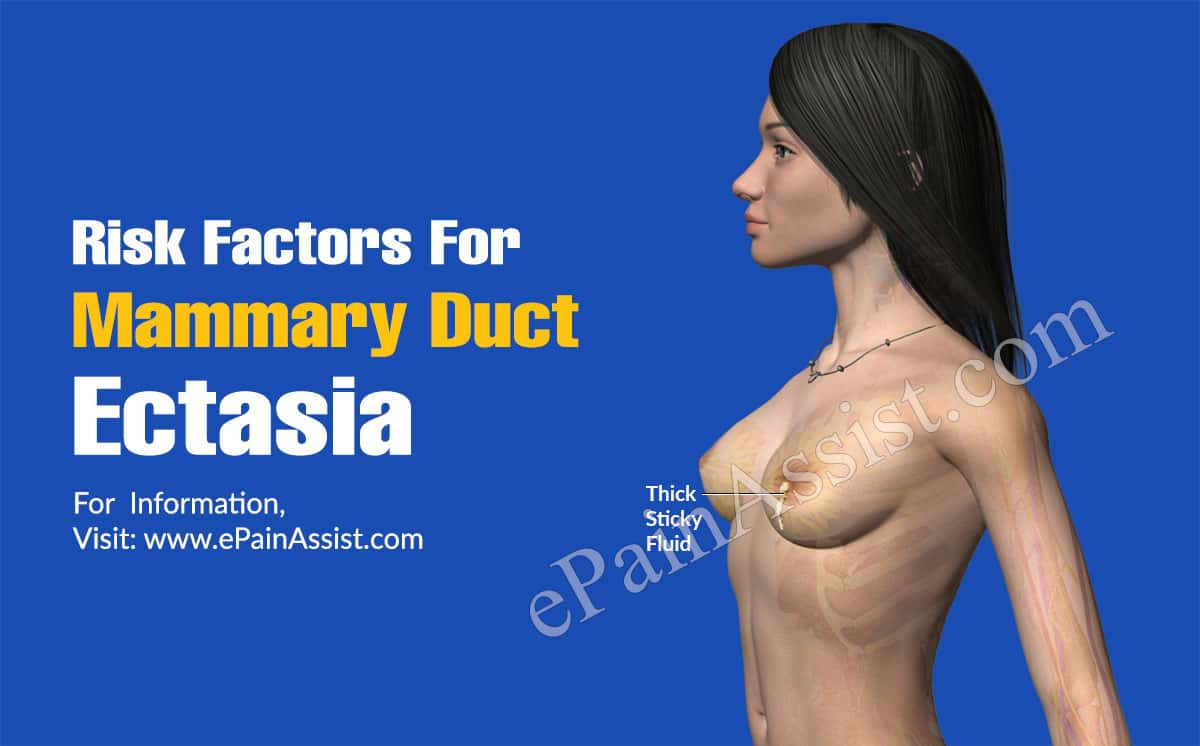 Risk Factors For Mammary Duct Ectasia