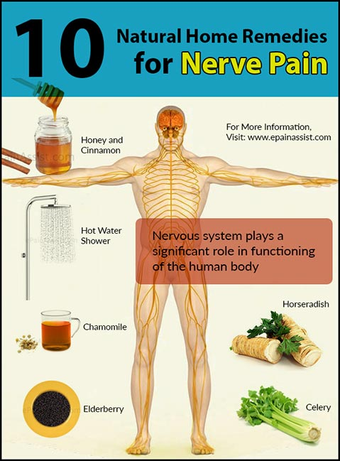 10 Natural Home Remedies For Nerve Pain