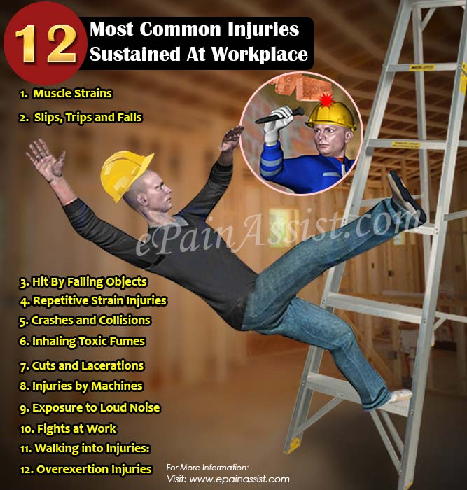 12 Most Common Injuries Sustained at Workplace