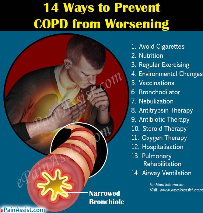 14 Ways to Prevent COPD from Worsening