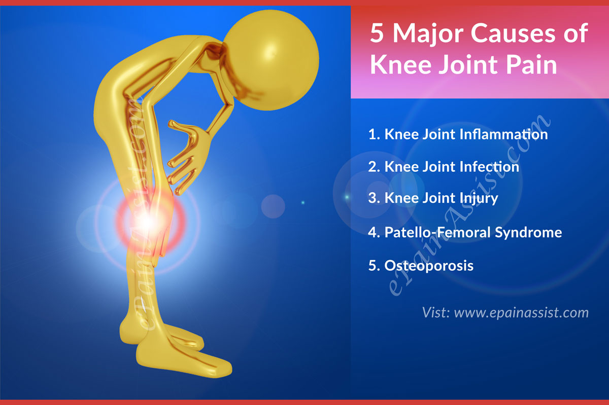What is a Joint Joint Disease, Diagnosis and Treatment 38