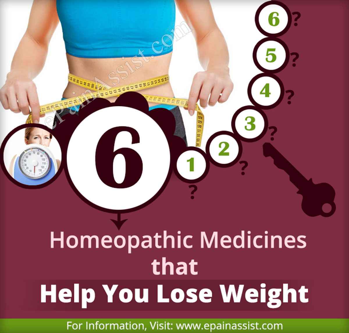 Homeopathic Weight Loss Program with Martha Reed PhD