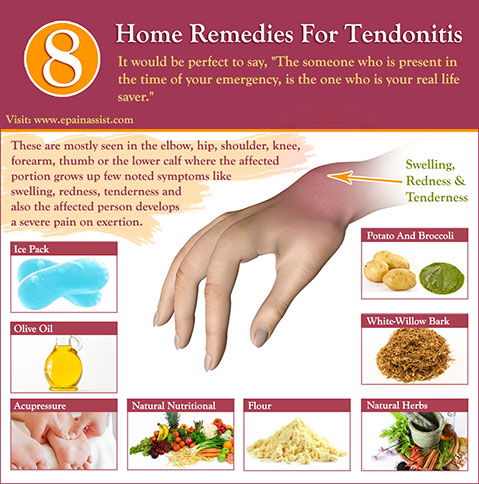 8 Home Remedies For Tendonitis