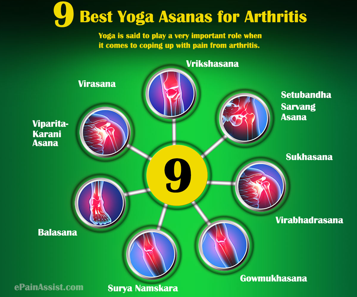 9 best yoga asanas for arthritissun salutation hero tree what role does yoga play in relieving pain from arthritis kristyandbryce Images