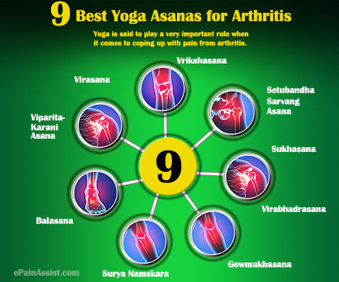 9 Best Yoga Asanas for Arthritis