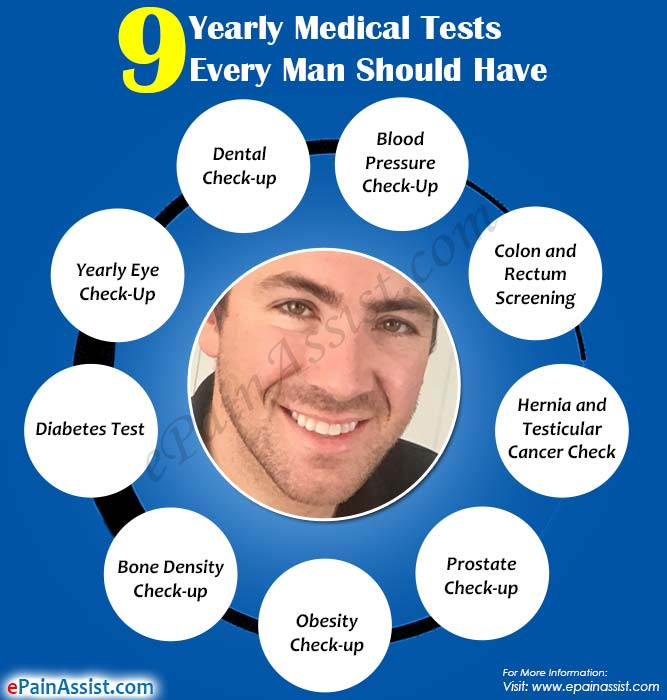 9 Yearly Medical Tests Every Man Should Have