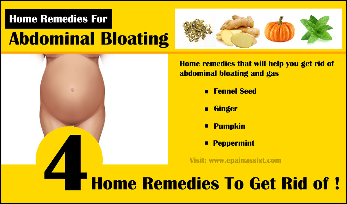bloating with gas