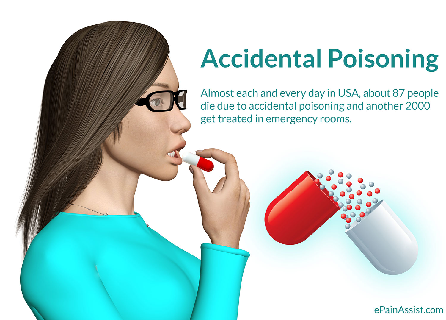 Accidental Poisoning (Unintentional Poisoning)