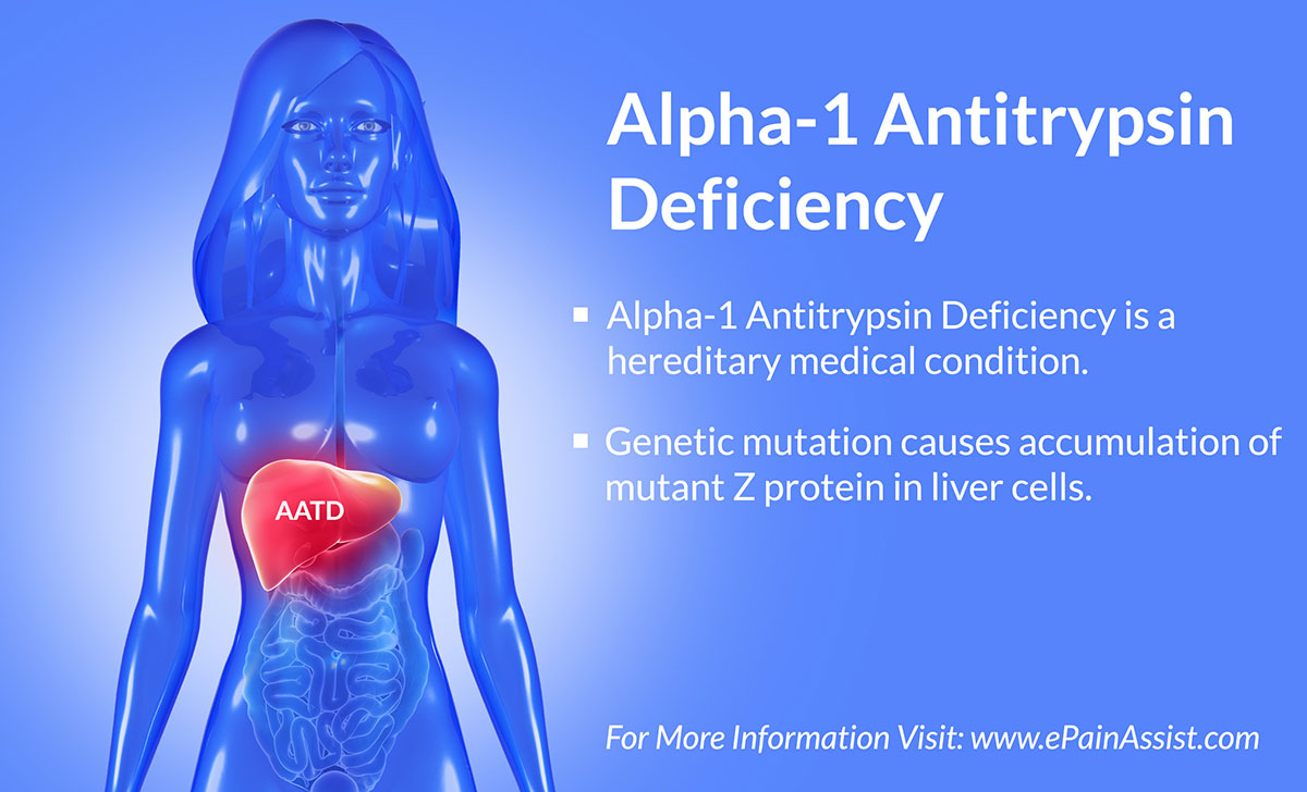 alpha 1 antitrypsin deficiency Alpha-1 antitrypsin deficiency (sometimes called alpha-1) is an inherited condition that results when the body cannot produce enough of the alpha-1 antitrypsin protein -- a protein produced in the liver.