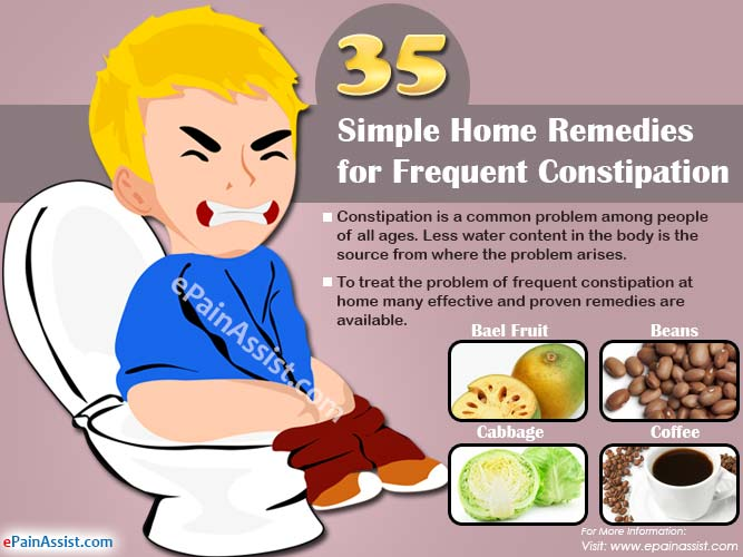 35 Simple Home Remedies for Frequent Constipation