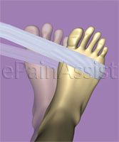 Elastic Band Eversion and Inversion Exercise For Improving Range of Motion of Ankle After a Sprain