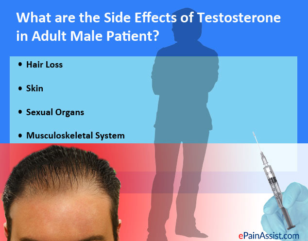 What are the Side Effects of Testosterone in Adult Male Patient?