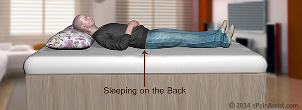 Good Sleeping posture to avoid back/neck pain.