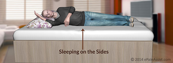 Avoid back/neck pain by sleeping right.