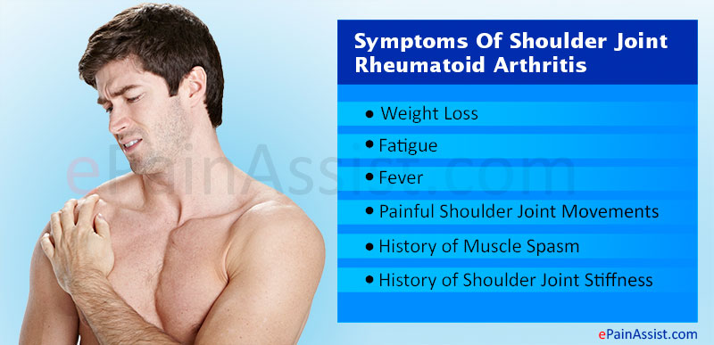 Shoulder Joint Rheumatoid Arthritis