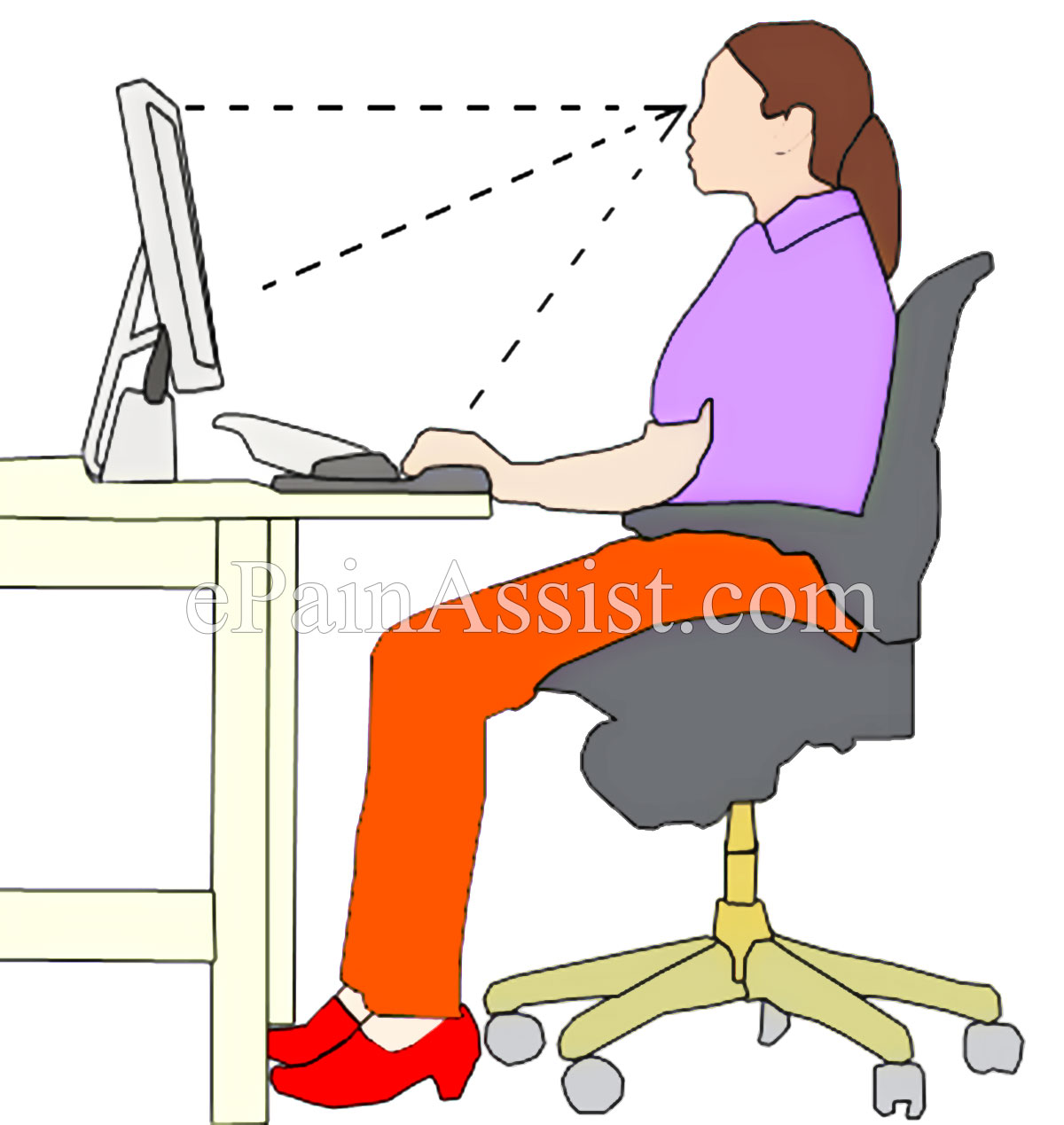 Workplace or Office Ergonomics