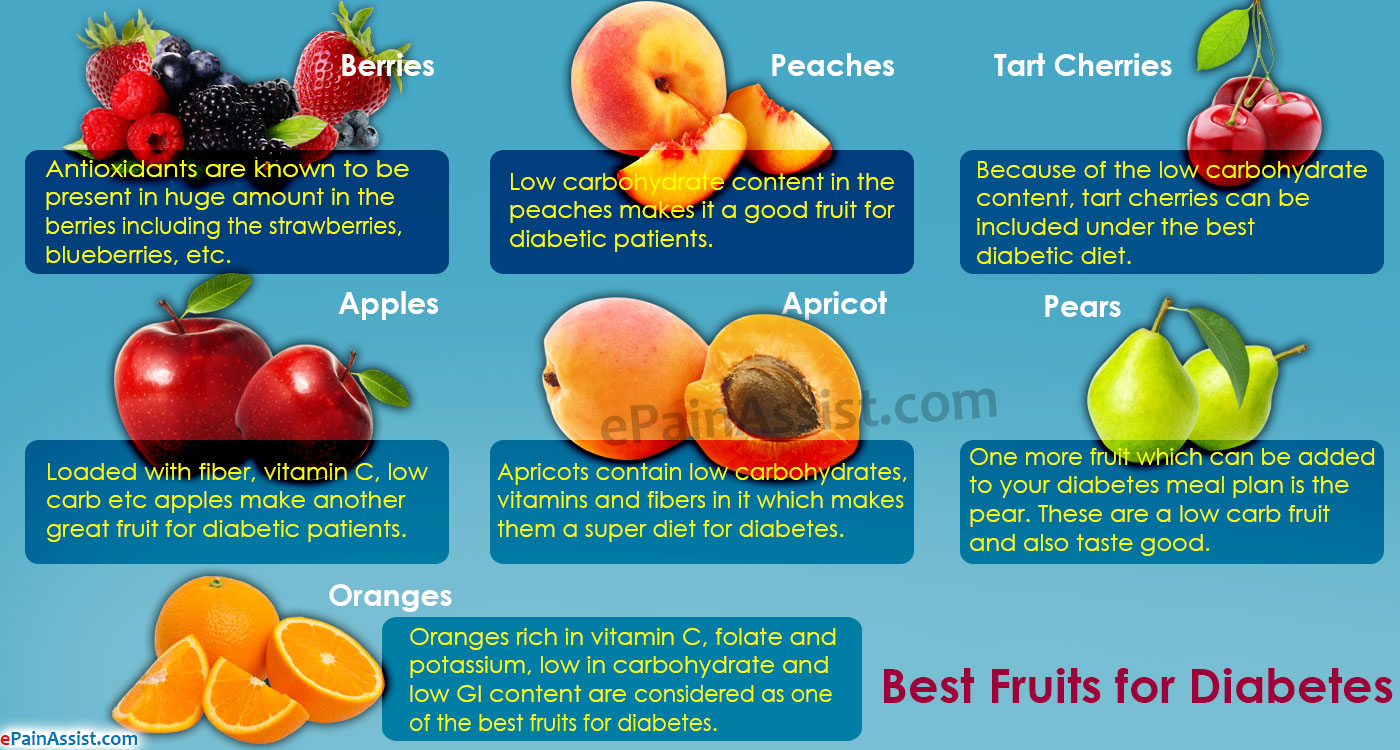 healthy fruits list healthy fruits and vegetables for diabetics