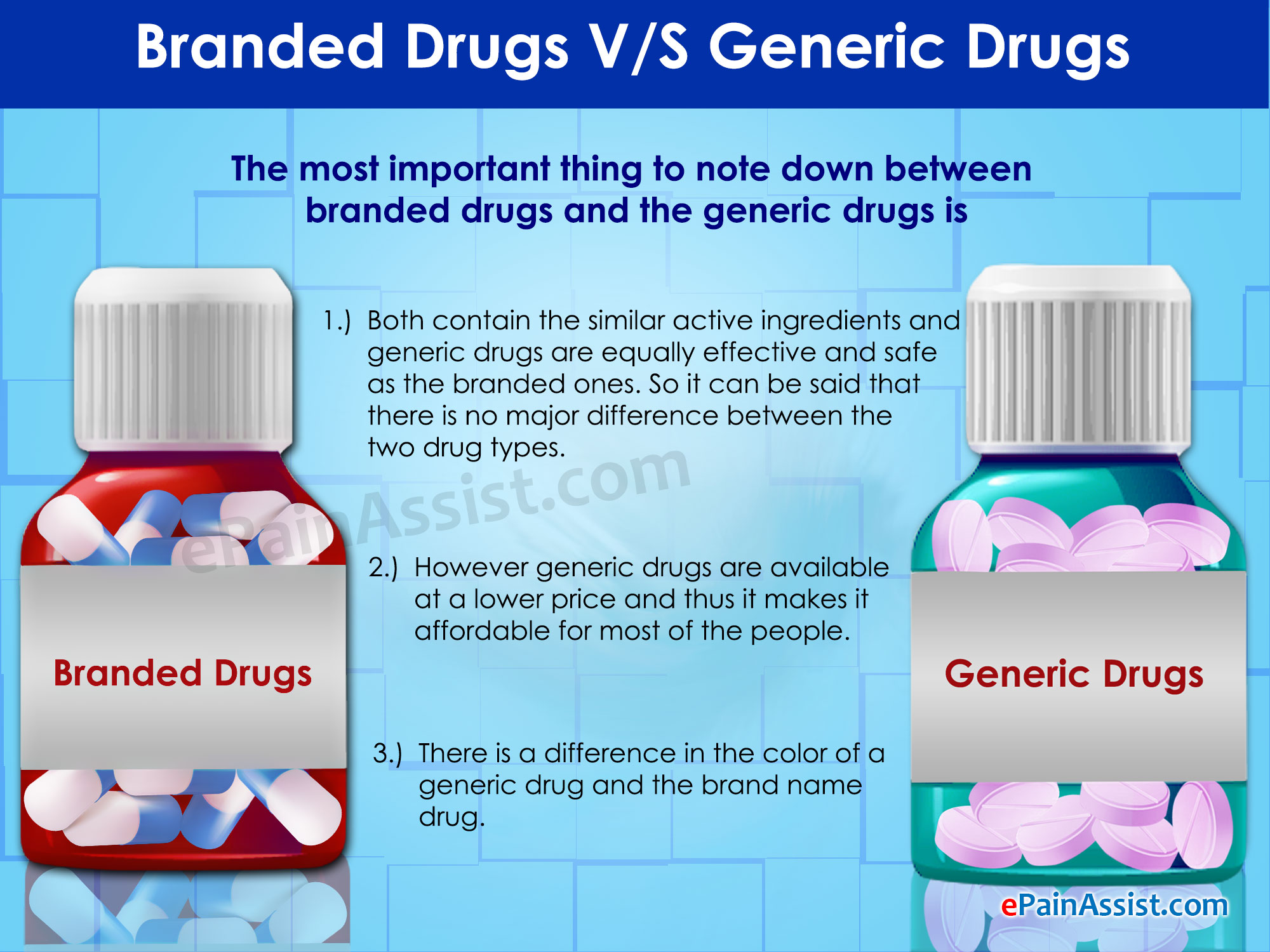 what are generic drugs pdf