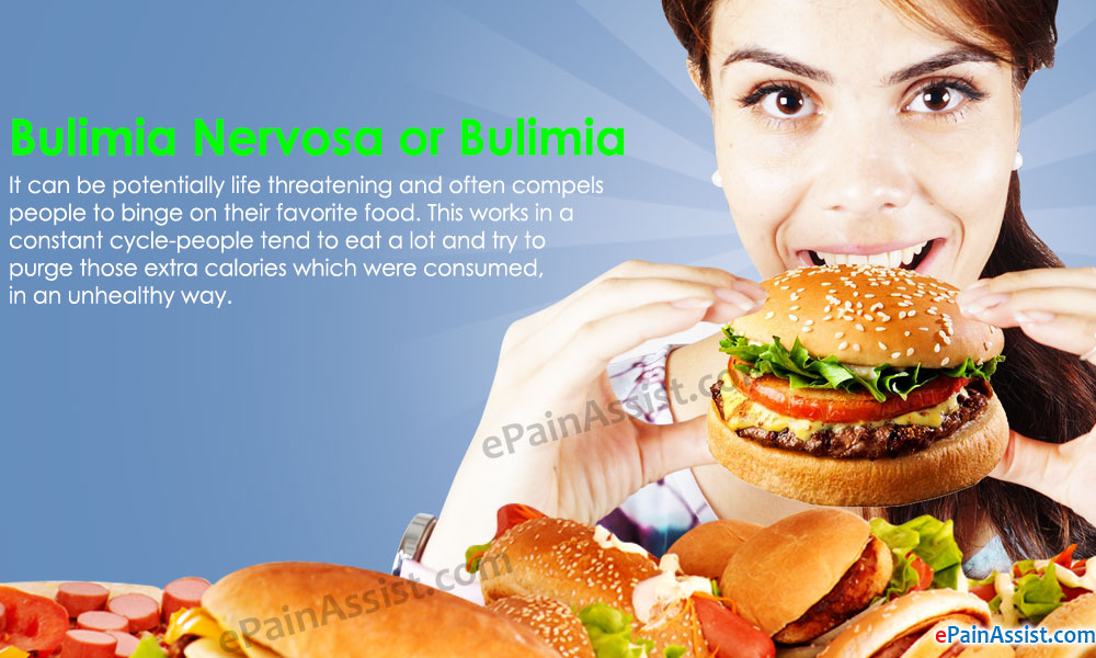 Bulimia Nervosa or Bulimia|Causes|Signs|Symptoms|Treatment ...