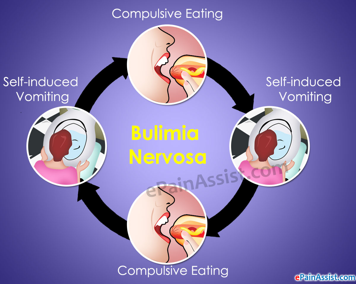 Bulimia Nervosa: Recovery Steps and Tips to Cope With It