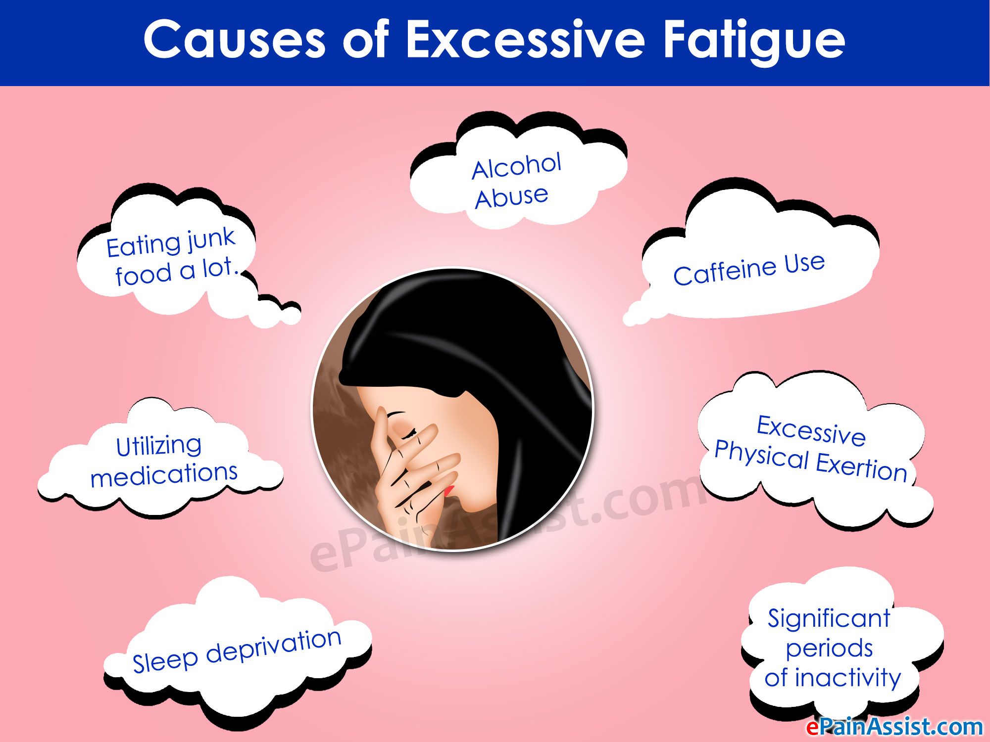 Causes Of Excessive Fatigue