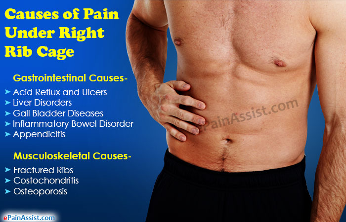 What can cause pain under right rib cage diagnosis of pain under right rib cage ccuart Choice Image