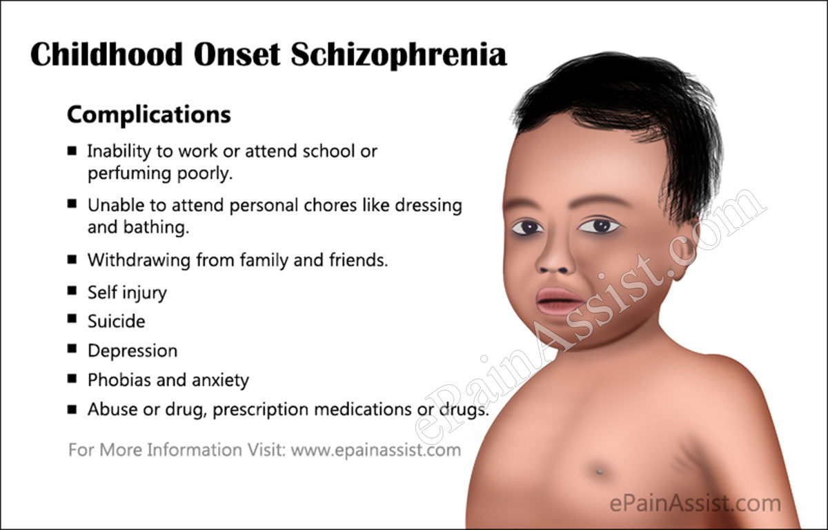 Complications in Childhood Onset Schizophrenia