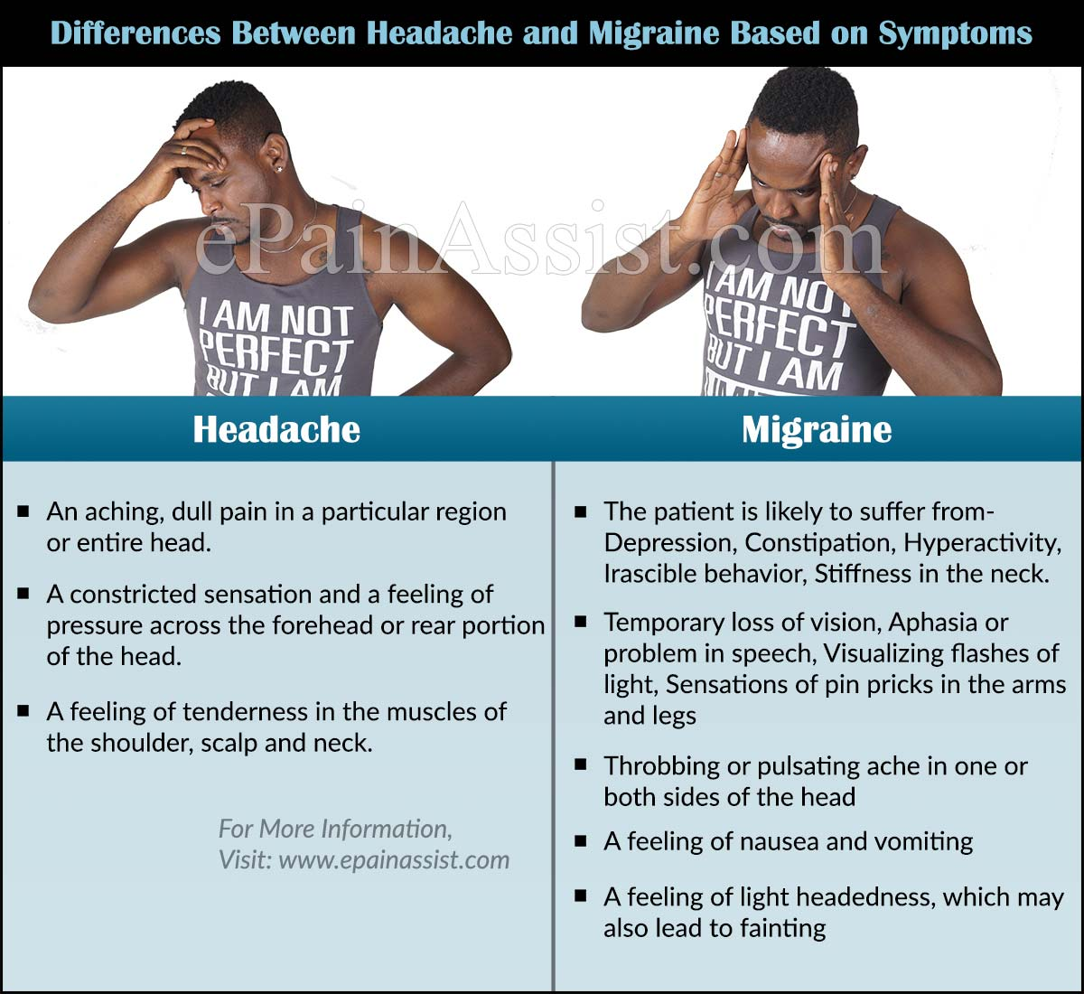 Headaches Vs. Migraine