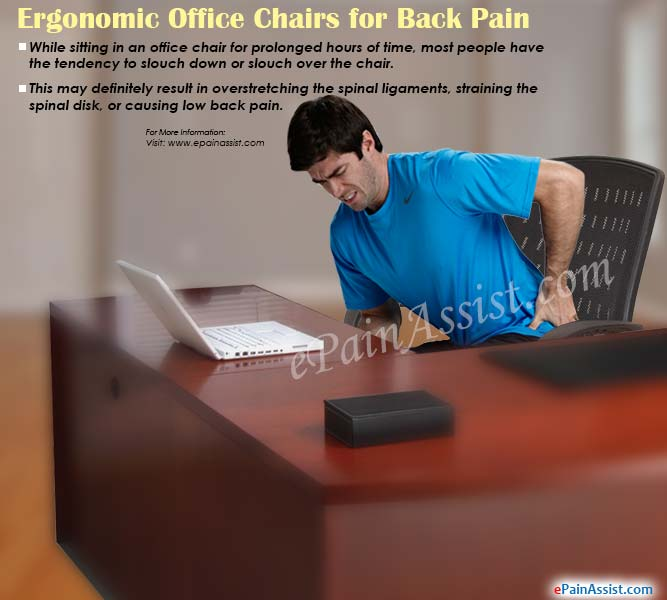 how to select ergonomic office chairs for back pain how does it