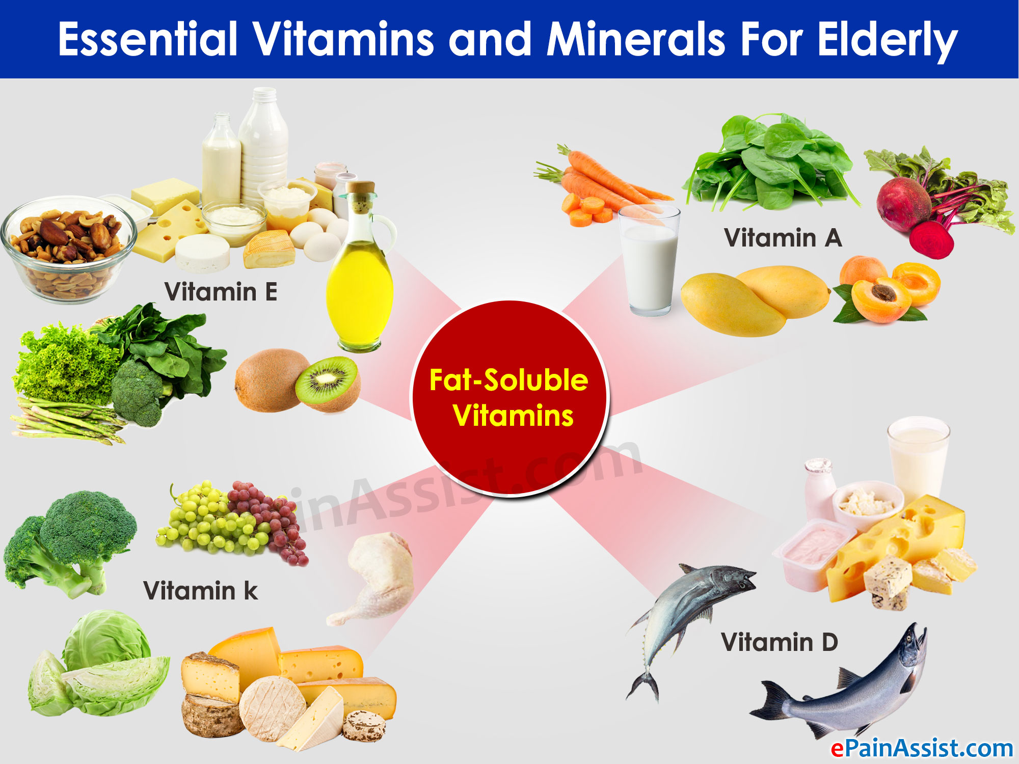 Vitamins and Minerals For Elderly
