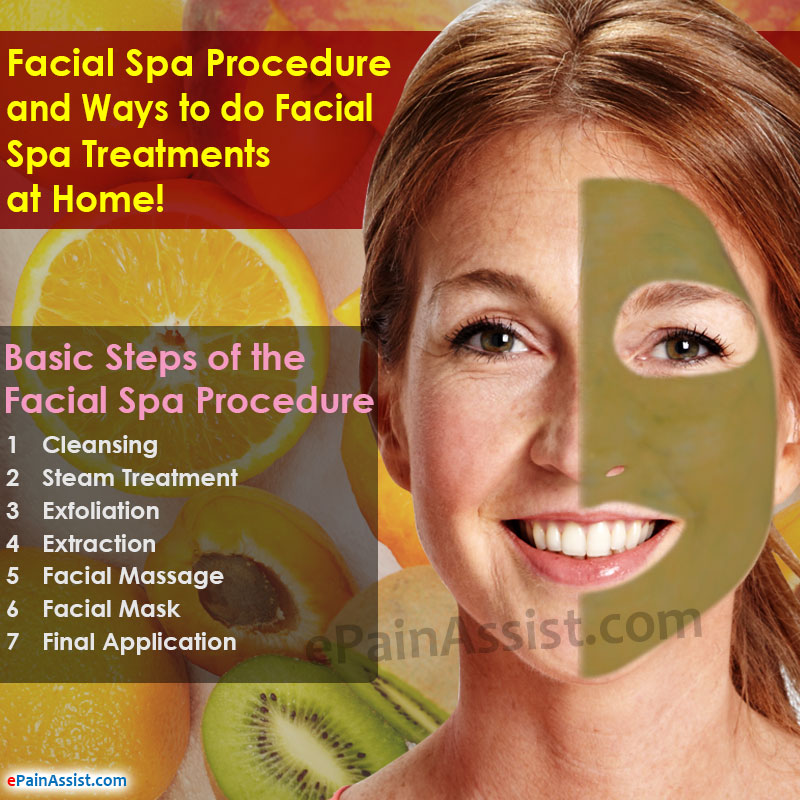 Basic Steps of the Facial Spa Procedure