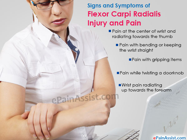 Flexor Carpi Radialis Injury and Pain