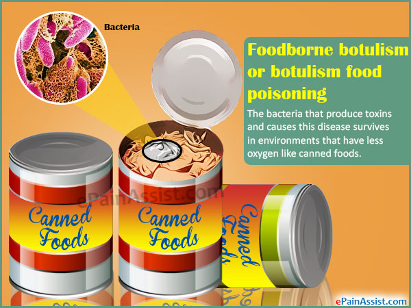 Foodborne Botulism or Botulism Food Poisoning