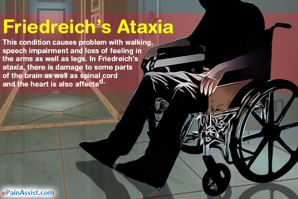 friedreich s ataxia Enable javascript to view the expand/collapse boxes most people with friedreich ataxia begin to experience the signs and symptoms of the disorder between ages 5 and 15 poor coordination.