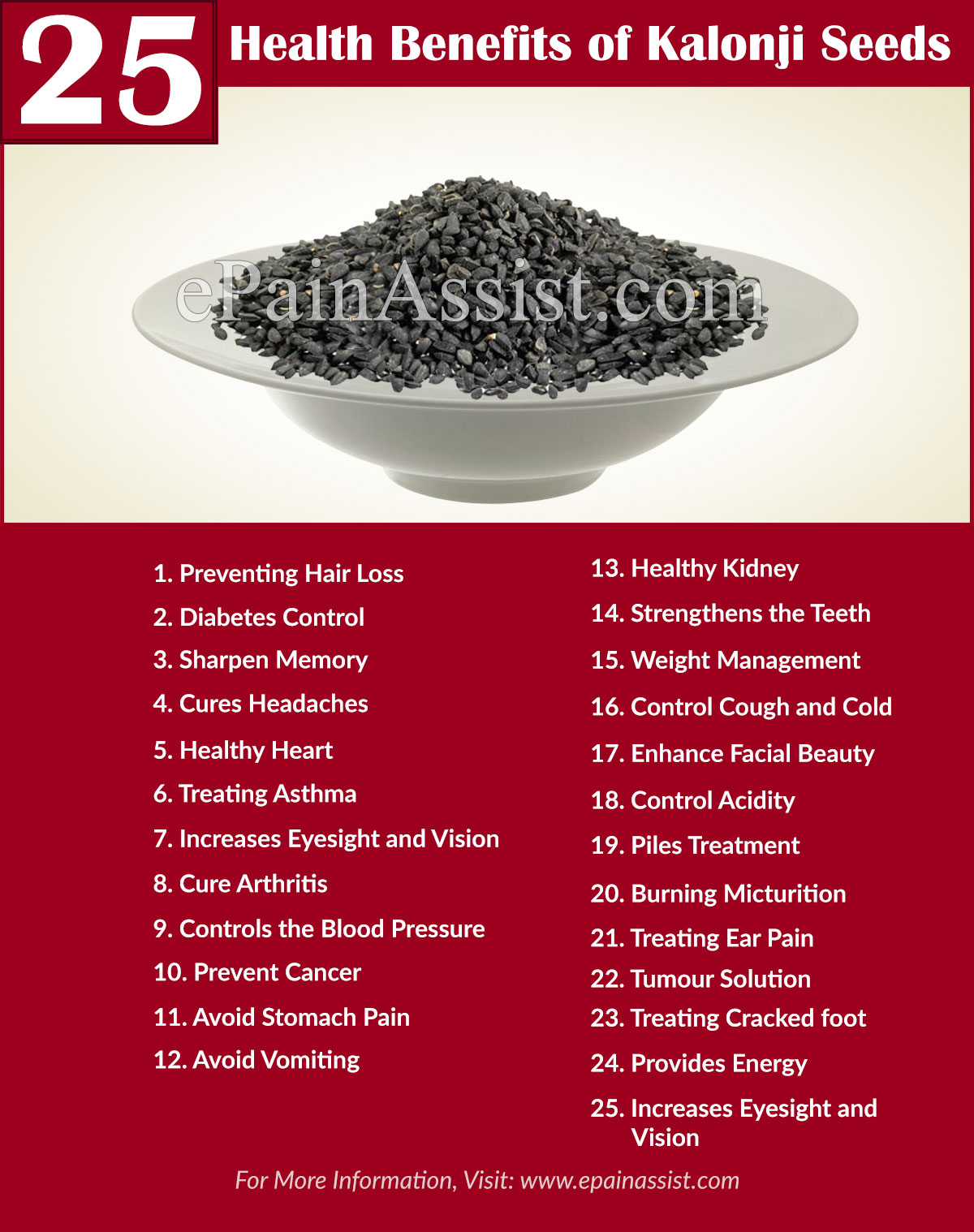 Health Benefits of Kalonji Seeds