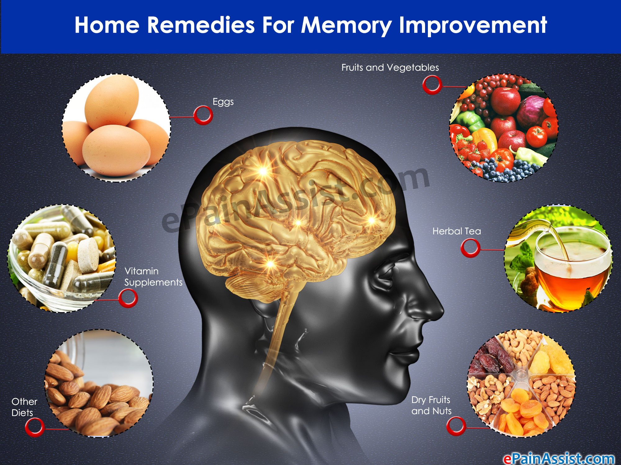 Home Remedies For Memory Improvement
