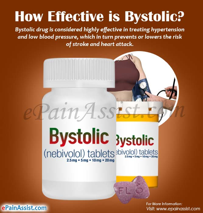 How Effective is Bystolic?