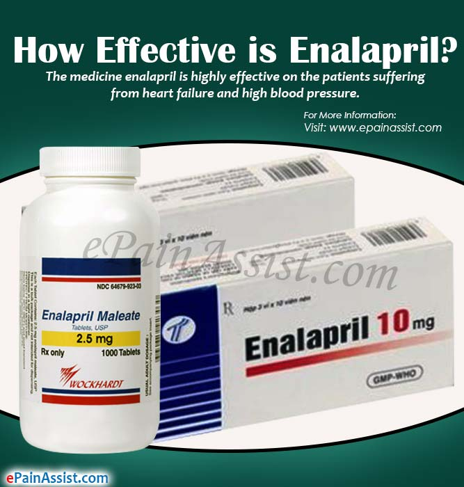 How Effective is Enalapril