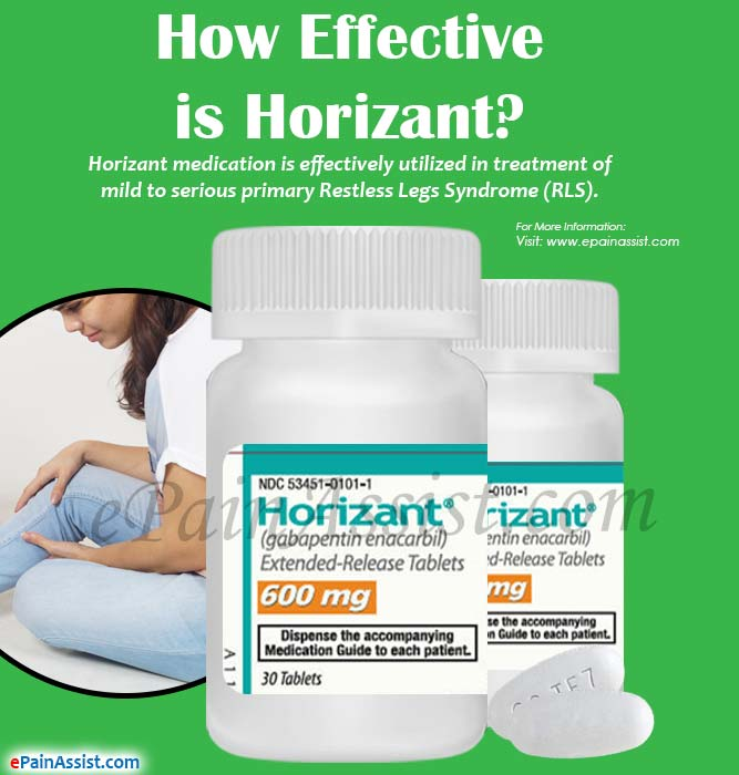 How Effective is Horizant?
