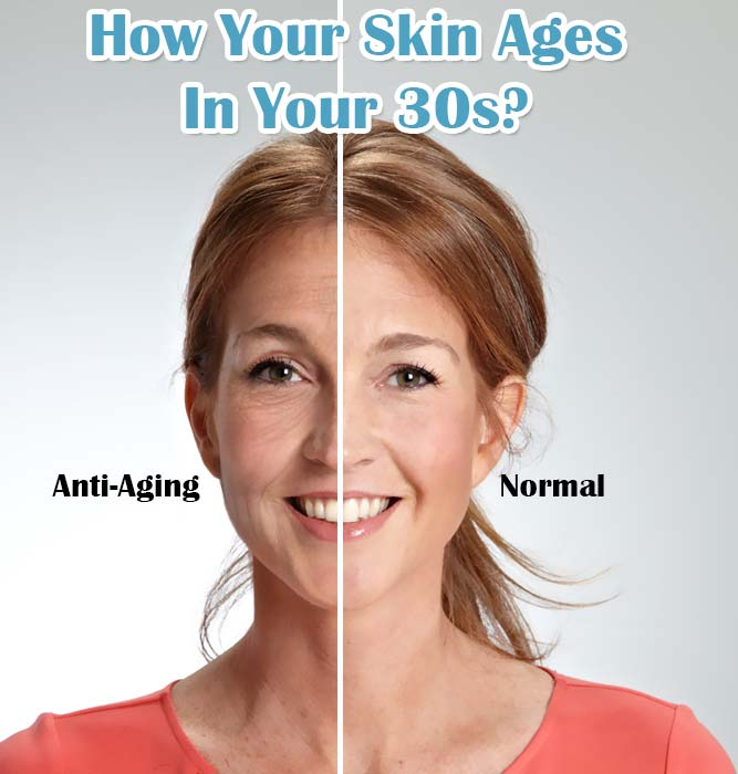 How Your Skin Ages In Your 30s?