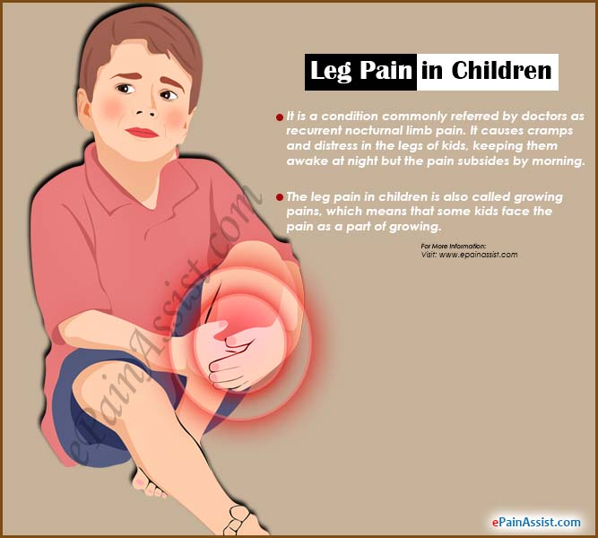 Leg Pain in Children